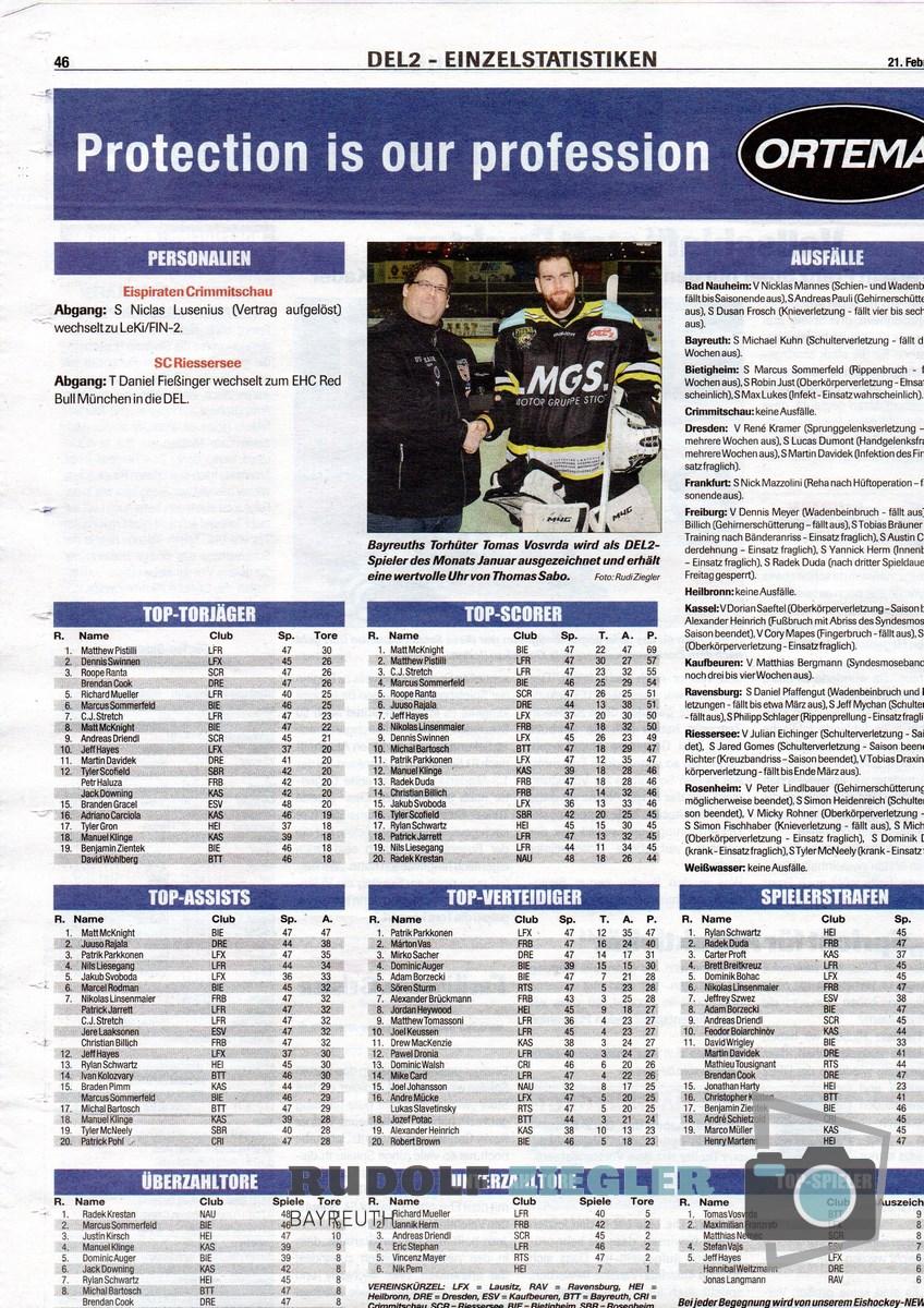 Eishockey NEWS 2017-02-21 (2) (1600x1200)