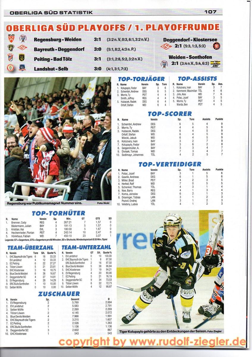 Eishockey NEWS - Sonderheft RÜCKBLICK 2015-2016 - Seite 107 (1600x1200)